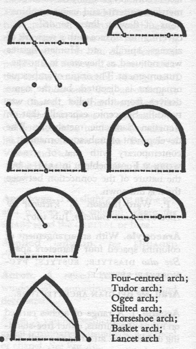 Arch - tudor arch참고 : 네이버 블로그
