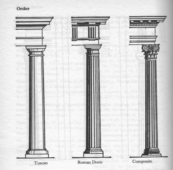 The Order In Classical Architecture